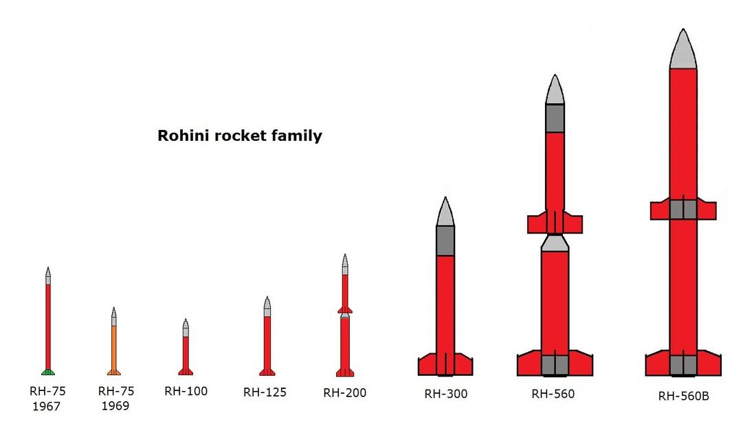 ISRO postpones scramjet mission due to missing AN-32